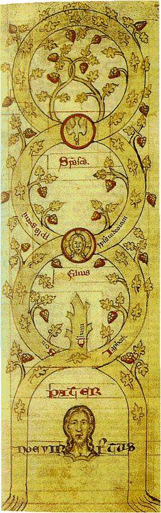 the three cosmic ages of Joachim de Fiore (1130-1202)