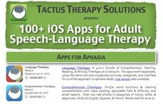 Download this 12 page app list of SLP apps for adult therapy. Pinned by SOS Inc. Resources @sostherapy.