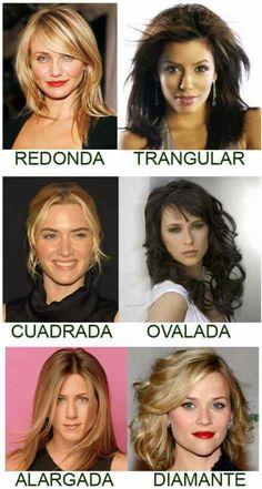 Aqui tenemos ejemplos de tipos de caras para que puedas saber a cual correponde la tuya y que corte te va mejor