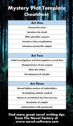 Beginner's Novel Writing Tips by The Novel Factory: novel plot cheatsheet