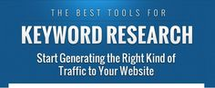 Best Resurces For Keywords Research On Web, Best Keyword Research tools on the internet