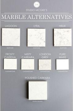 Marble Countertop Alternatives: Lagoon Silestone. Lyra Silestone. Helix…