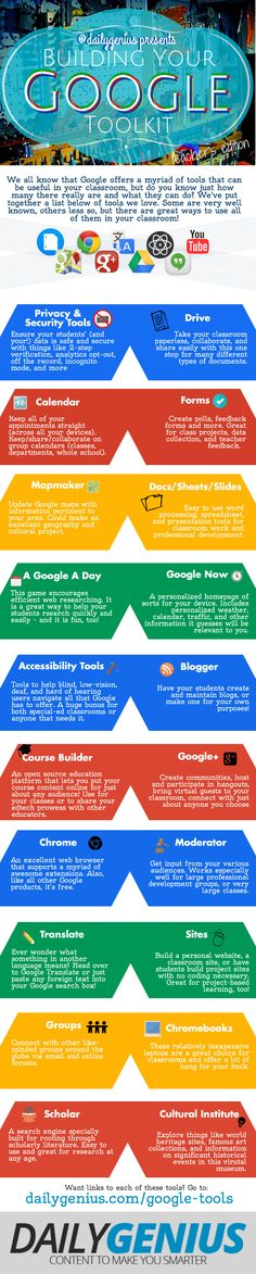 The Teachers' Google Toolkit Infographic - e-Learning Infographics