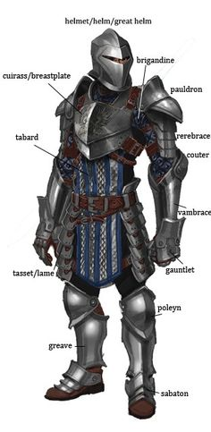armor terminology reference