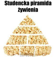 Russian Jokes, Polish Memes, True Memes, Best Memes, Lol, Sweet, Funny, Good Things, Trains