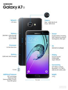 Trong khi đó thì Galaxy A7 2016 lại chỉ sở hữu màn hình nhỏ 5,5 inch cùng độ phân giải full HD, công nghệ Super AMOLED. Mặc dù kích thước, độ phân giải và công nghệ sử dụng khác nhau nhưng chúng đều được trang bị kính cường lực Gorilla Glass 4