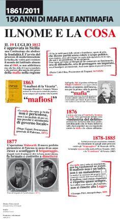"""Nel 1865, il prefetto di Palermo Filippo Gualterio, usa per la prima volta la parola """"mafia"""""""