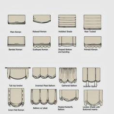 Design Chic: Things We Love: Roman Shades