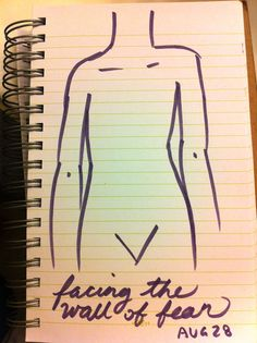 Facing the wall of fear... #journal exercise. #arttherapy
