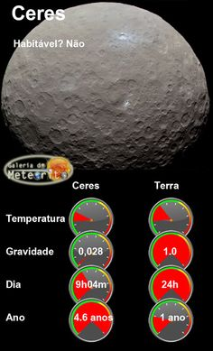 Como seria viver no planeta anão Ceres, no Cinturão de Asteroides? - Galeria do Meteorito