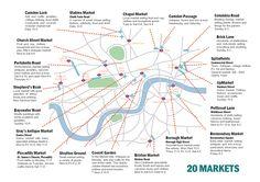 London markets map, showing Portobello Market, Brick Lane Market,