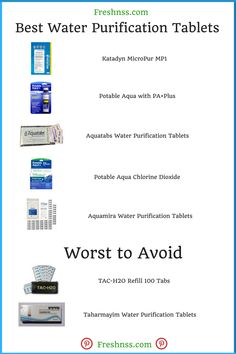 POTABLE AQUA 20 Chlorine Dioxide H2O Purification Tabs