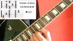 Major Scale (2 patterns) D IONIAN MODE - D JÔNICO - For guitar FAST LESS...