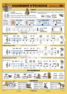 (720) Pinterest – Seznam Email Music School, Brain Training, Music Theory, Teaching Music, Learning Games, Home Schooling, Kids Songs, Music Lessons, School Projects