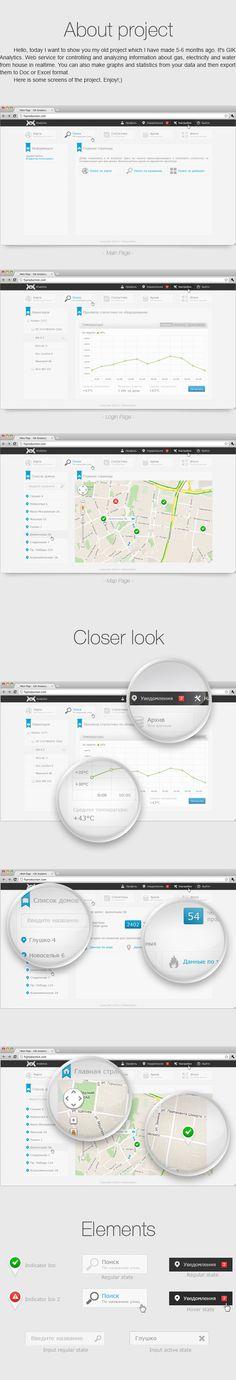GIK Analytics - UI/UX Design by Farid Sagiev by Farid Sagiev, via Behance