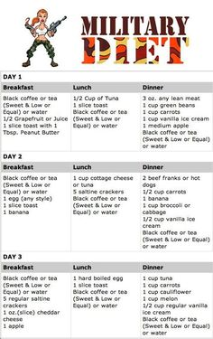 http://themilitarydiet.com/military-diet-plan/ The Military Diet! 10lbs in one week, 30lbs in one month!