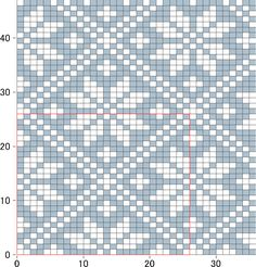 ps0050p.gif 697×728 ピクセル Crochet Cushions, Crochet Quilt, Crochet Chart, Crochet Home, Filet Crochet, Cross Stitch Borders, Cross Stitch Designs, Cross Stitching, Cross Stitch Patterns