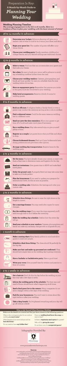 Preparation Is Key: A Month-by-Month Guide to Planning Your Wedding