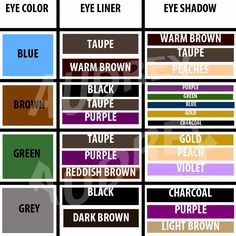Starting Off: How and where to Apply Eyeshadow #TheSOProject |Kinder Health & Beauty.
