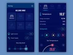 Mobile ui design: 15 basic types of screens Ui Design Mobile, App Ui Design, Dashboard Design, Design Design, Human Memory, Mobile App Ui, Mobile Wireframe, Smart Home, User Interface