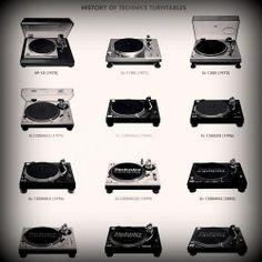 Historia technics