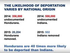 --------------- undocumented Indians 502 Indians removed *Hondurans are 40 times more likely to be deported than Indians.