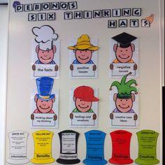 DeBonos Thinking Hats display. The kids love using this.