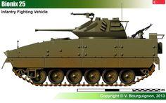 Bionix-25 Infantry Fighting Vehicle