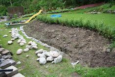 Bildresultat för plantera i sluttning