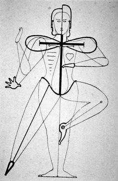 oskar schlemmer ['we are intensely aware of man as a machine and the body as a mechanism'; link to series of images/designs]