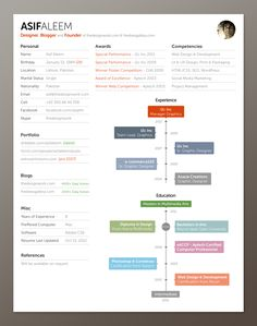 A few weeks ago, I had shared with you a One Page Resume Template. Today, I bring you another exciting free resume template that will hopefully make your professional life a lot easier.