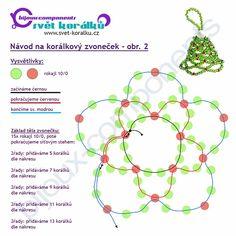 Navod_koralkovy_zvonecek_obr2.jpg