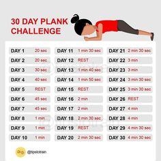 If youve never had a strong core you might not realise just how much it can impact your daily life. A strong torso hel. Pilates Workout, Gym Workout Tips, Fun Workouts, At Home Workouts, Exercise, Month Workout Challenge, 30 Day Plank Challenge, Wednesday Workout, Senior Fitness