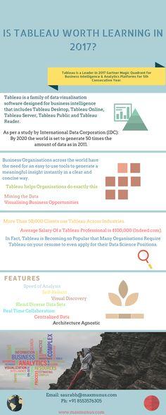 Saurabh Srivastava (saurabh0836) on Pinterest - datapower resume