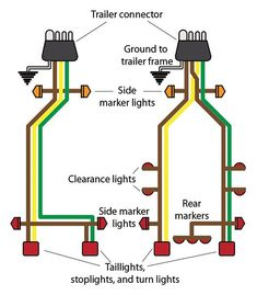trailer wiring care trailering boatus magazine - 28 images - in the about trailer lights trailering boatus, 28 how to wire boat trailer lights diagram 188 boat trailer wiring diagram 4 pin wiring diagram with, 4 wire trailer lights wiring diagram wiri Boat Trailer Lights, Trailer Light Wiring, Trailer Wiring Diagram, Light Trailer, Trailer Diy, Trailer Plans, Trailer Build, Boat Wiring