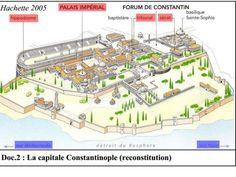 Palais impérial à Constantinople