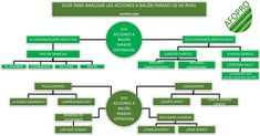 analisis tactico abp