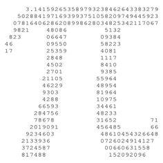 Pi-mathématique-chiffres-12
