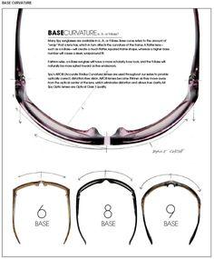 eyewear base curve - Cerca con Google