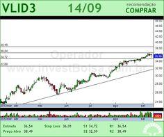 VALID - VLID3 - 14/09/2012 #VLID3 #analises #bovespa