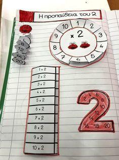 Math Addition Worksheets, Math Activities, Preschool, Teacher, Artwork, Multiplication Worksheets, Initials, Notebook, Recipes