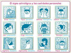 Me encanta escribir en español: ¿Cuál es tu signo astrológico? ¿Cómo eres? (cualidades personales)