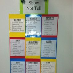 Show Not Tell Writing Anchor Chart