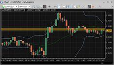 Real time forex charts free открытие торгового счета на форекс с мини дипозитом