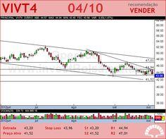 TELEF BRASIL - VIVT4 - 04/10/2012 #VIVT4 #analises #bovespa