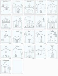California mission- San Juan Capistrano- 4th grade project