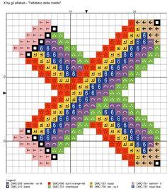 alfabeto delle matite: X