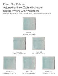 Blue Celadon Glazes – DEREK PHILIP AU