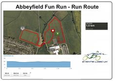 Abbeyfield Fun Run Route | Events Logic UK | Be Part Of It!