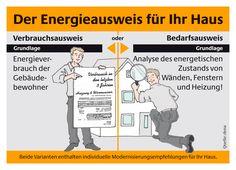 #Energieausweis ist nicht gleich Energieausweis. Die dena erklärt auf www.zukunft-haus.info die Unterschiede zwischen #Verbrauchsausweis und #Bedarfsauweis.